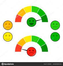 Color Indicator Arrow Face Mood Credit Score Good Bad Gauge