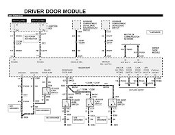 similiar 2003 lincoln town car wiring diagram keywords 2004 lincoln town car wiring diagram lincoln town car wiring diagram
