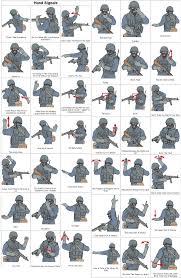 Swat Hand Signals