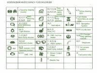 bmw e46 fuse box diagram puzzle bobble com e36 fuse box 2006 bmw 325xi fuse box diagram 2000 bmw e46 fuse diagram