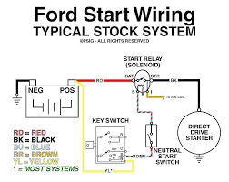 1956 ford tractor wiring wiring library 5610 ford tractor ignition switch wiring diagram trusted wiring 1956 international pickup wiring diagram 1956 ford
