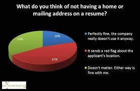 resume, poll, survey, address, recruiter, employer, addresses, results