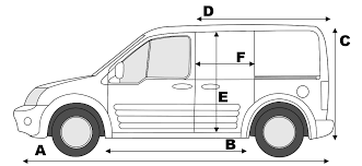 ford transit connect mk1 specifications
