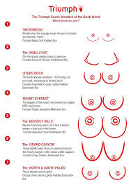 Breast Reduction Size Chart Beautiful Breast Reduction Size