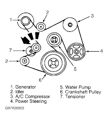 1998 ford windstar serpentine belt routing and timing belt diagrams serpentine and timing belt diagrams
