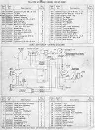 similiar kubota rtv wiring diagram keywords kubota rtv 900 wiring diagram on bolens 1050 tractor wiring diagram