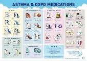 Asthma Medication Chart 2015