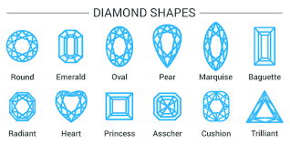 Pear Shaped Diamond Chart Why Your Diamond Shape Matters