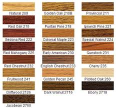 Lowes Stain Color Chart Wood Stain Wood Stain Color Chart Lowes