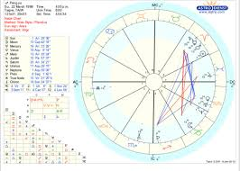 My Friend Told Me To Do A Natal Chart I Have No Idea What