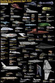 34 Symbolic Star Wars Ship Chart