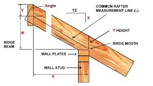 Roof Pitch Angle Chart Roof Pitch Calculator Calculates Pitch Rafter Length