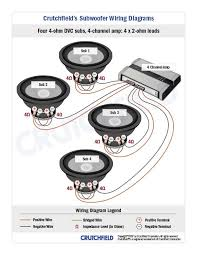 kicker cvr 12 4 ohm wiring kicker image wiring diagram wiring diagram for dual 4 ohm subwoofer wiring diagram on kicker cvr 12 4 ohm wiring
