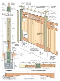fence design plans. Fence Building Instructions With Illustrations, Design, Plans Design A