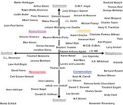 Uh My Chart