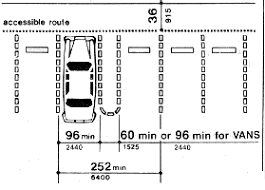 parking dimensions. Simple Dimensions Dimensions Of Parking Spaces To I
