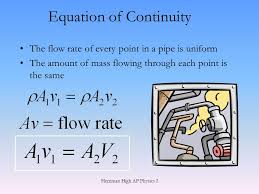 continuity equation physics. 13 herriman high ap physics 2 equation of continuity the flow rate every point in a pipe is uniform amount mass flowing through each