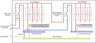 house wiring diagram with elcb home wiring and electrical diagram single phase house wiring diagram house wiring diagram with elcb the diagram shows the internal wiring of a split service