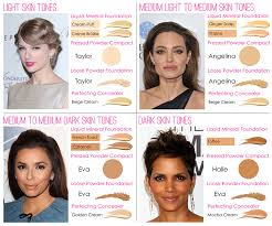 find my makeup shade the best tips and tutorials image led choose skin color 1