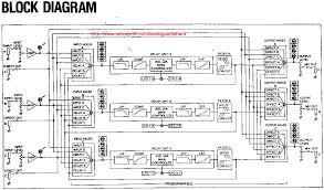audio diagram audio auto wiring diagram ideas audio block diagram the wiring diagram on audio diagram