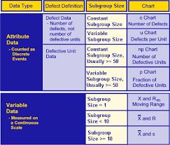 Statistical Process Control Spc Tutorial
