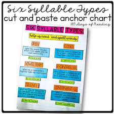 6 Syllable Types Chart Six Syllable Types Charts Or Posters Worksheets Tpt