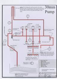 oil flow pic th com image