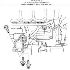 2006 honda civic where is the starter engine mechanical problem starter is located at rear of engine below the intake manifold