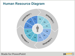 tip visualize key features in the human resource planning  tip 6 visualize key features in the human resource planning process