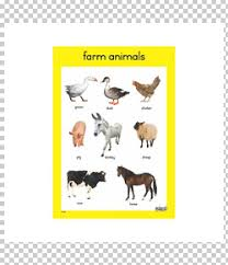 Pet Animal Picture Chart Pet Animal Farm Sparknotes Chart Png Clipart Academic