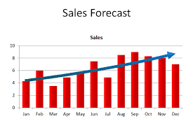 Sales Forecast Chart Template Sales Forecast Chart Jpg Fppt