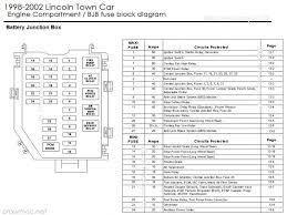 lincoln ls fuse box diagram wiring diagram simonand 2000 lincoln ls amp wiring diagram at 2002 Lincoln Ls Wiring Diagram