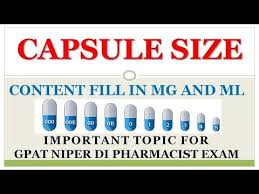 Capsule Size Chart Mg Download Mp3 Empty Capsules Size Chart 2018 Free