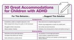 504 Vs Idea Chart Iep Vs 504 Plan For Adhd Best Accommodations For Add And Ld