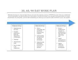 Task Tracker Spreadsheet Daily Work Task Template Daily Work Tracker Template Task Tracker