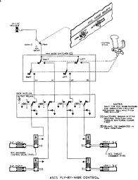 Famous car fly by wire gallery the best electrical circuit diagram