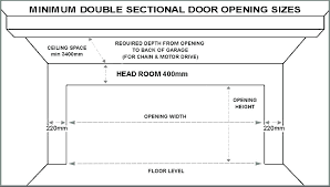 double garage door sizes standard