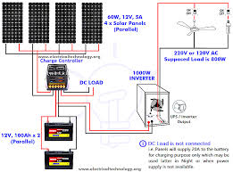 wiring diagram solar panels 12v wire center \u2022 Solar Panel Components Diagram at Boat Solar Panel Wiring Diagram