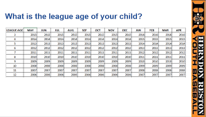Cal Ripken Baseball Age Chart 2018 League Age Chart Herndon Reston Youth Baseball