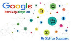 What Is Google Knowledge Graph How To Get Your Business Listed