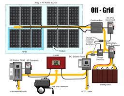 offgrid solar power system diagram wiring diagrams