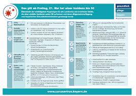 Ab klassenstufe acht sollen die klassen überall geteilt werden und in wechselunterricht übergehen. Coronavirus In Bayern Bayerisches Staatsministerium Fur Gesundheit Und Pflege