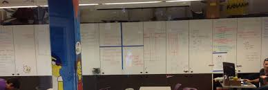 whiteboard for office wall. whiteboard wall for office 3