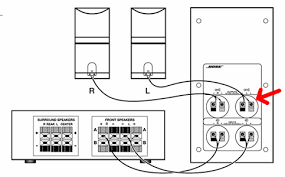 one for the hifi buffs (sonos content) Sonos Wiring Diagram the nxt drivers the subwoofer was meant to be paired with may not need one, but to use your sonos this way its required) sonos connect amp wiring diagram