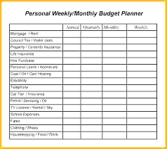 financial budget template monthly financial budget template budget planner template free