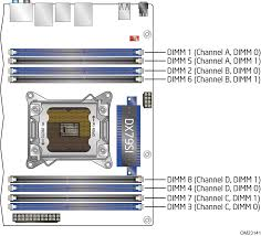 intel® desktop board dx79si technical product specification