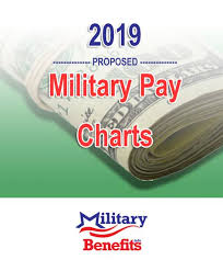 Active Military Pay Chart 2017 2019 Military Pay Charts Based On A 2 6 Pay Increase As