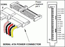 atx power supply pinout smps troubleshooting sata connector pinout
