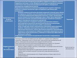 Организационное собрание посвященное вопросам прохождения  Аннотация выпускной квалификационной работы содержит все требуемые элементы Содержание аннотации а также обобщённых результатов исследования в основном