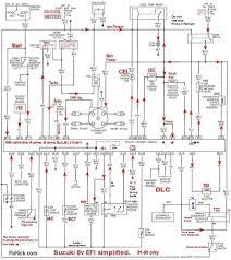 suzuki samurai wiring diagram image suzuki samurai wiring schematic jodebal com on 1987 suzuki samurai wiring diagram